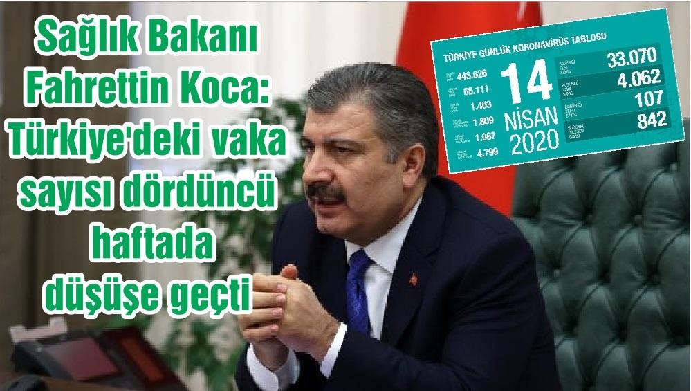 Sağlık Bakanı Fahrettin Koca: Türkiye'deki vaka sayısı dördüncü haftada düşüşe geçti