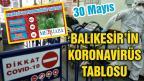 BALIKESİR'DE KORONAVİRÜSTE 30 MAYIS TABLOSU