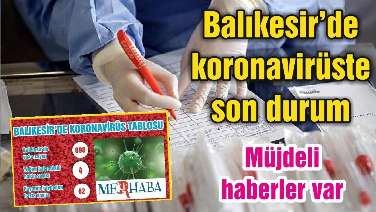 BALIKESİR'DE KORONAVİRÜSTE 20 MAYIS TABLOSU