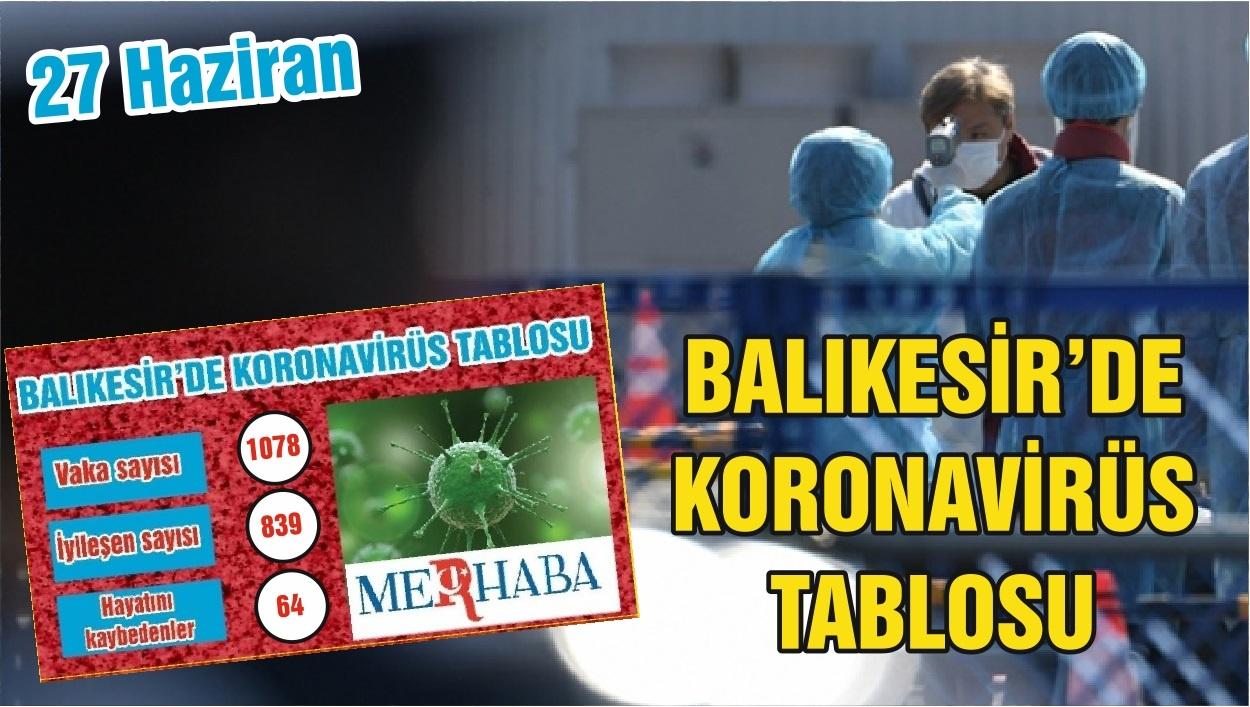 BALIKESİR'DE KORONAVİRÜSTE 26 HAZİRAN TABLOSU