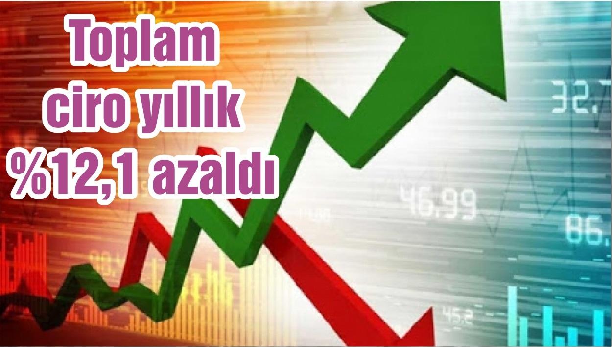Toplam ciro yıllık %12,1 azaldı