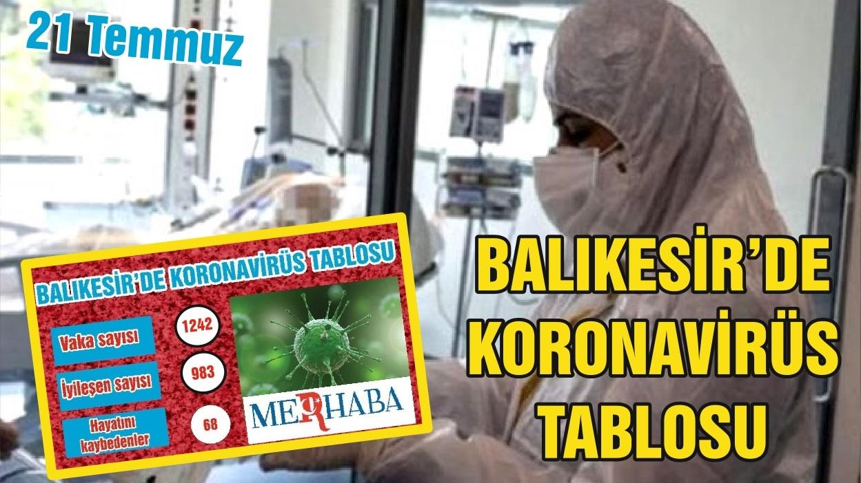 BALIKESİR'DE 21 TEMMUZ KORONAVİRÜS TABLOSU