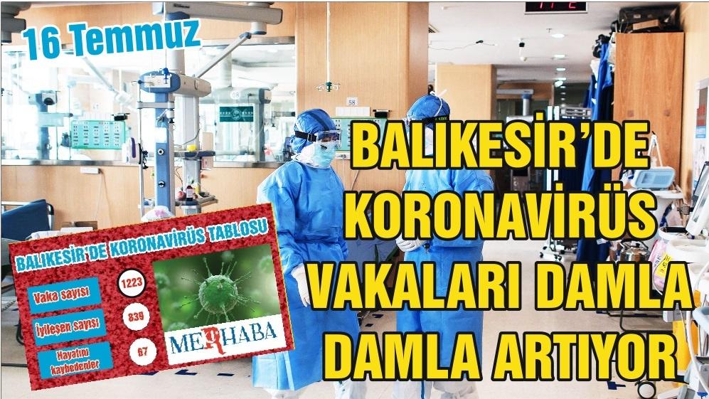 BALIKESİR'DE 16 TEMMUZ KORONAVİRÜS TABLOSU