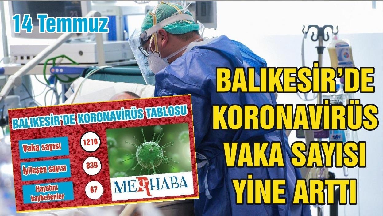 BALIKESİR'DE 14 TEMMUZ KORONAVİRÜS TABLOSU