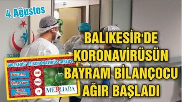 BALIKESİR'DE 4 AĞUSTOS KORONAVİRÜS TABLOSU