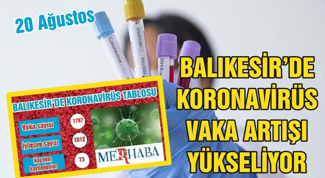 BALIKESİR'DE 20 AĞUSTOS KORONAVİRÜS TABLOSU