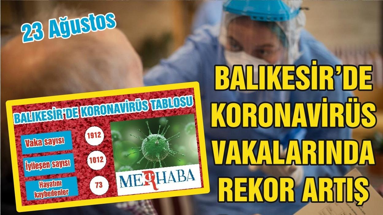 BALIKESİR'DE 23 AĞUSTOS KORONAVİRÜS TABLOSU