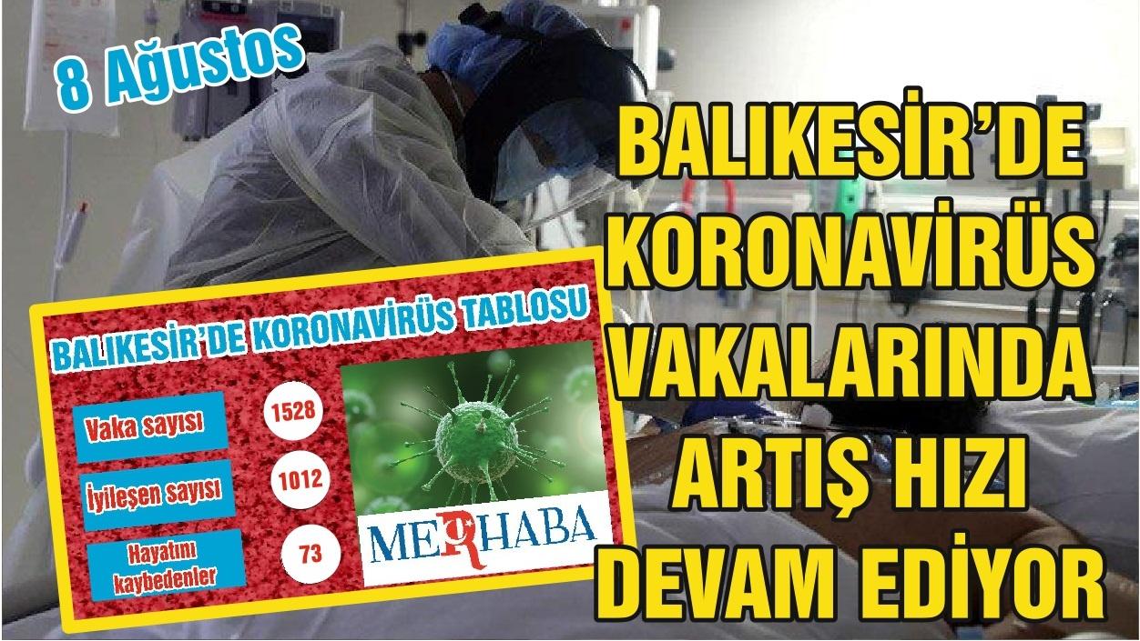 BALIKESİR'DE 8 AĞUSTOS KORONAVİRÜS TABLOSU