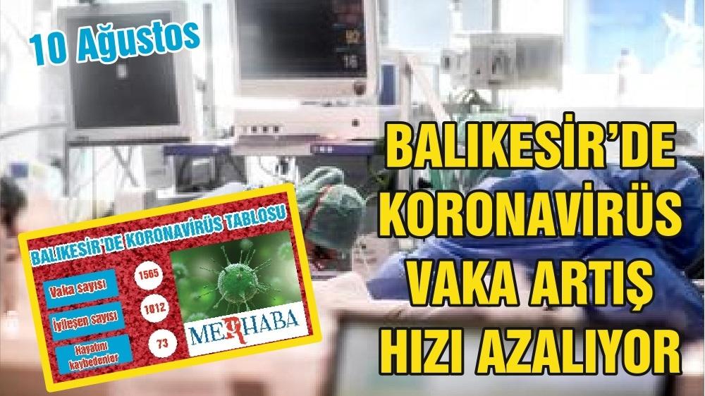 BALIKESİR'DE 9 AĞUSTOS KORONAVİRÜS TABLOSU