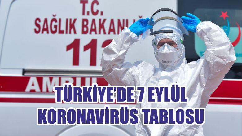 TÜRKİYE'DE 7 EYLÜL KORONAVİRÜS TABLOSU