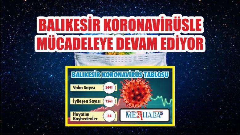 BALIKESİR'DE 28 EYLÜL KORONAVİRÜS TABLOSU