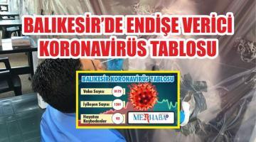 BALIKESİR'DE 17 EYLÜL KORONAVİRÜS TABLOSU