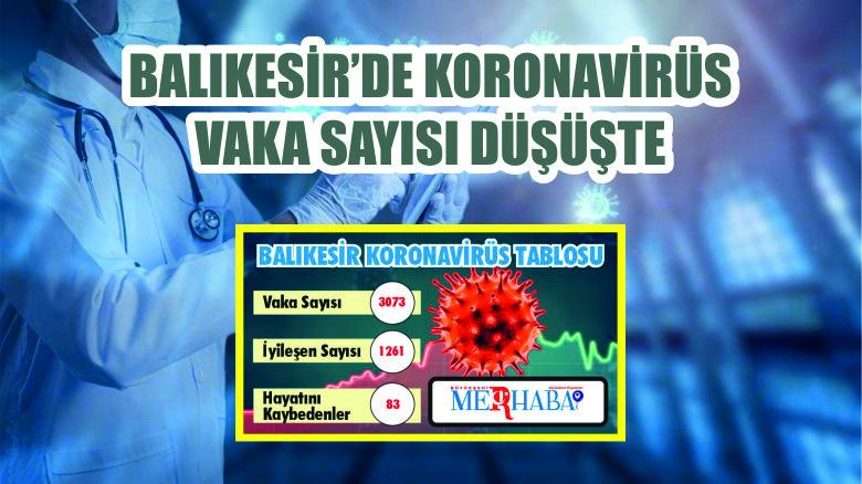 BALIKESİR'DE 15 EYLÜL KORONAVİRÜS TABLOSU