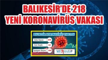 BALIKESİR'DE 24-25 EKİM KORONAVİRÜS TABLOSU