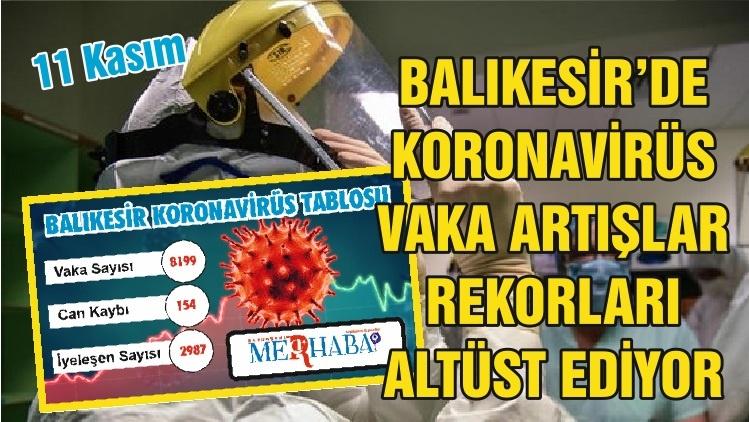 Balıkesir'de 11 Kasım Koronavirüs Tablosu