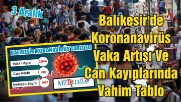 Balıkesir'de Koronanavirüs Vaka Artışı Ve Can Kayıplarında Vahim Tablo