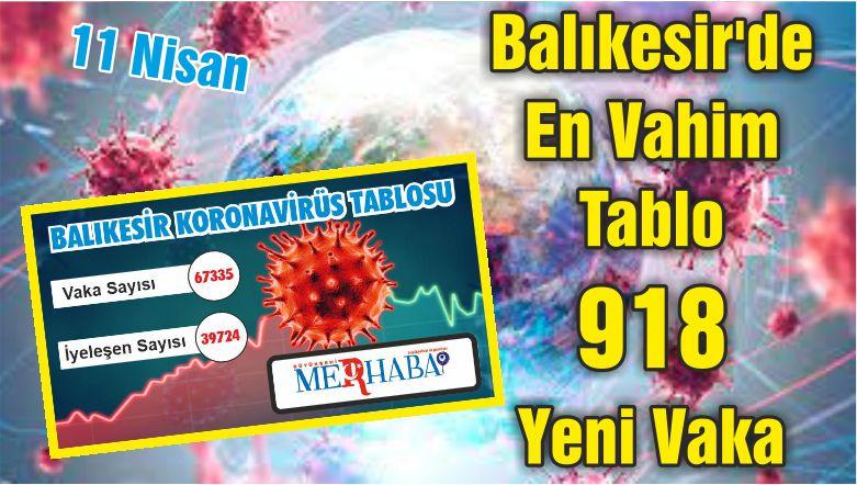 Balıkesir'de En Vahim Tablo 918 Yeni Vaka