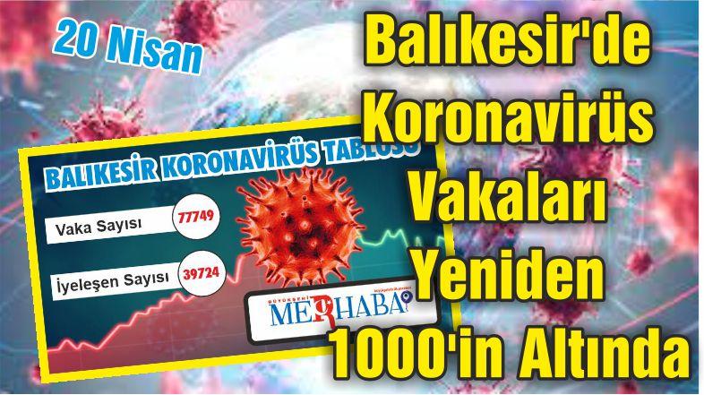 Balıkesir'de Koronavirüs Vakaları Yeniden 1000'in Altında