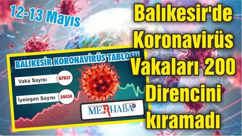 Balıkesir'de Koronavirüs Vakaları 200 Direncini kıramadı