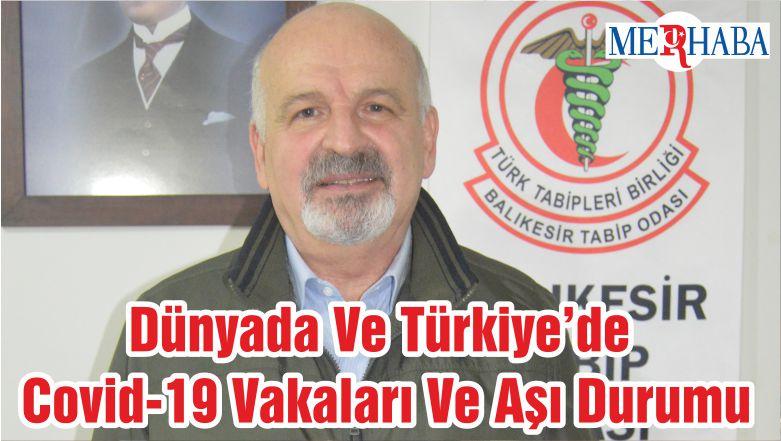 Dünyada Ve Türkiye'de Covid-19 Vakaları Ve Aşı Durumu