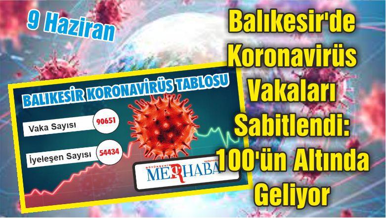 Balıkesir'de Koronavirüs Vakaları Sabitlendi: 100'ün Altında Geliyor