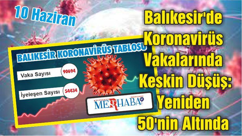 Balıkesir'de Koronavirüs Vakalarında Keskin Düşüş: Yeniden 50'nin Altında
